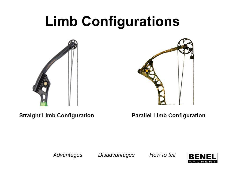 Limb Configurations Straight Limb ConfigurationParallel Limb Configuration AdvantagesDisadvantages How to tell