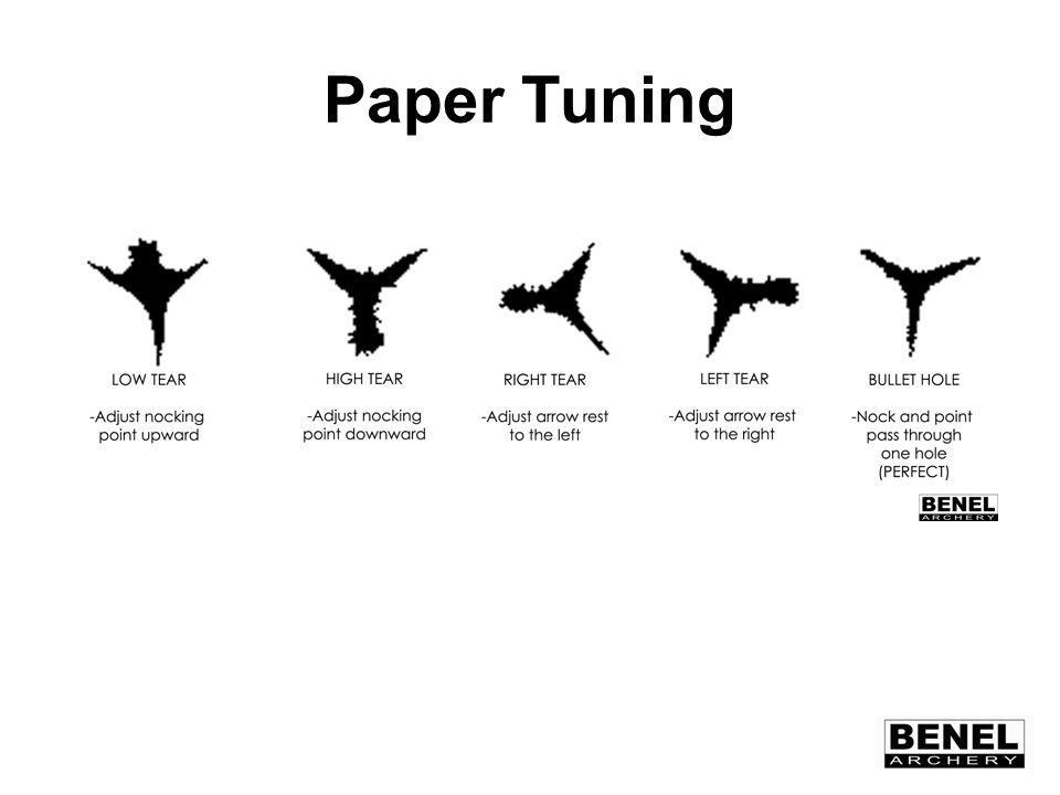 Paper Tuning