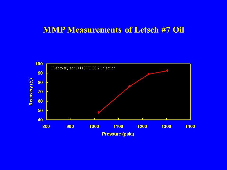 MMP Measurements of Letsch #7 Oil