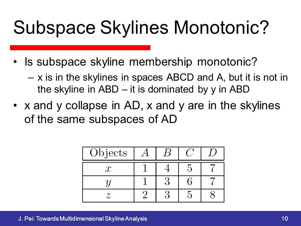 J. Pei: Towards Multidimensional Skyline Analysis10 Subspace Skylines Monotonic.