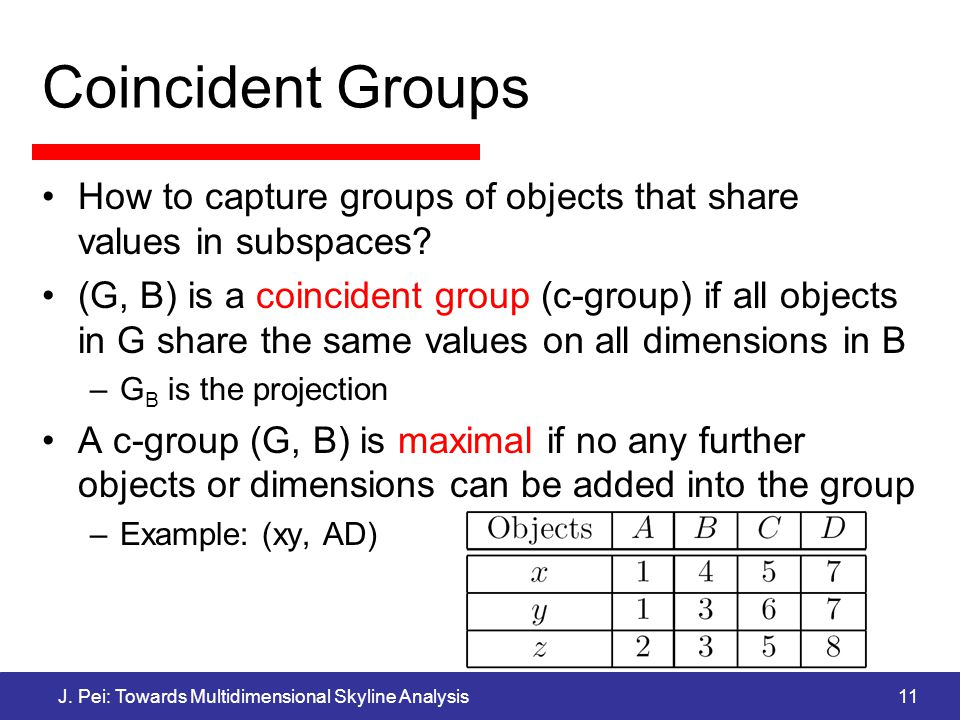 J. Pei: Towards Multidimensional Skyline Analysis11 Coincident Groups How to capture groups of objects that share values in subspaces? (G, B) is a coi