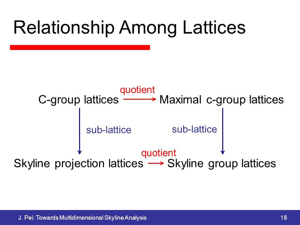 J. Pei: Towards Multidimensional Skyline Analysis18 Relationship Among Lattices C-group latticesMaximal c-group lattices Skyline projection latticesSk