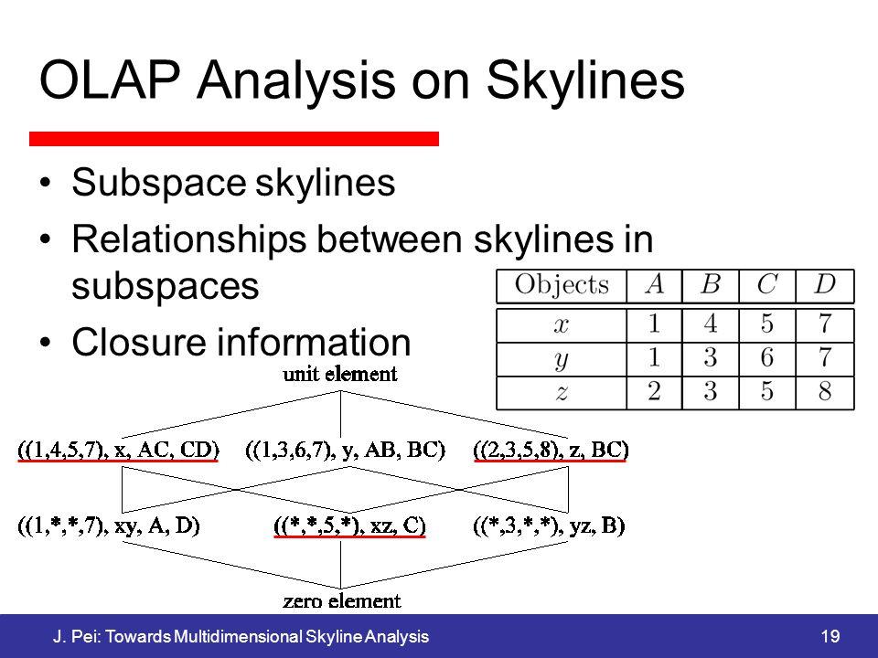 J. Pei: Towards Multidimensional Skyline Analysis19 OLAP Analysis on Skylines Subspace skylines Relationships between skylines in subspaces Closure in
