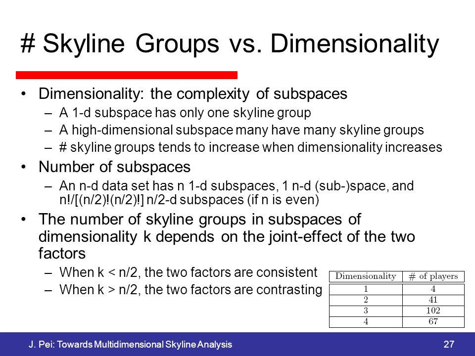 J. Pei: Towards Multidimensional Skyline Analysis27 # Skyline Groups vs.