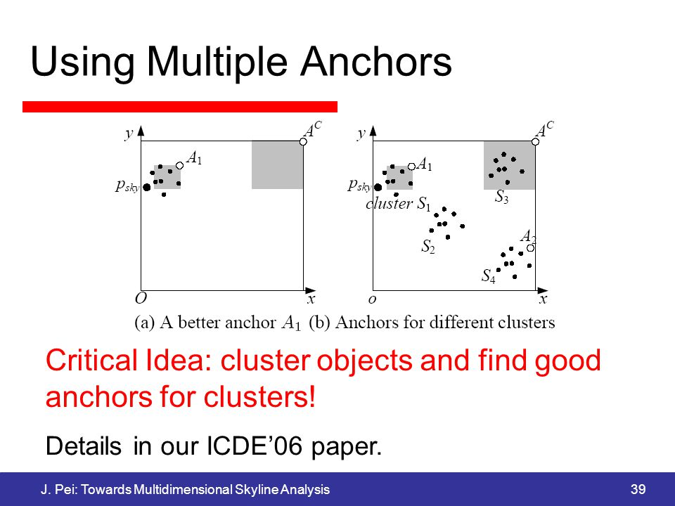 J. Pei: Towards Multidimensional Skyline Analysis39 Using Multiple Anchors Critical Idea: cluster objects and find good anchors for clusters! Details