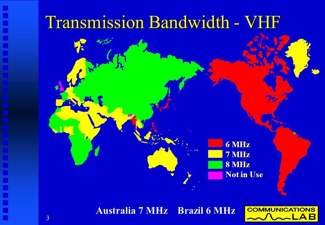 3 Transmission Bandwidth - VHF Australia 7 MHz Brazil 6 MHz 6 MHz 7 MHz 8 MHz Not in Use