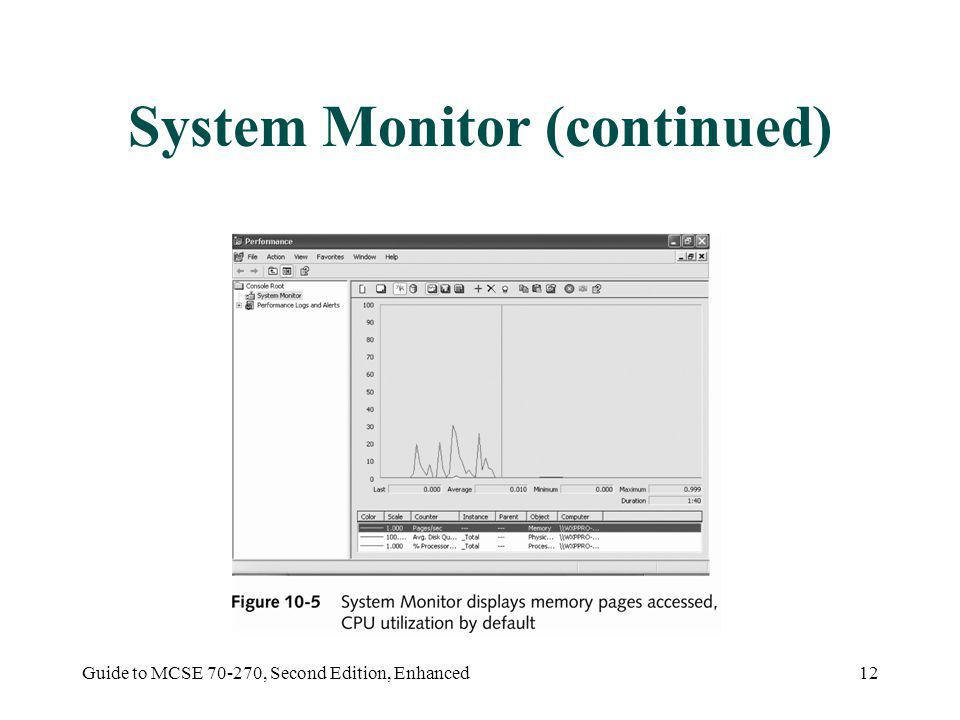 Guide to MCSE 70-270, Second Edition, Enhanced12 System Monitor (continued)