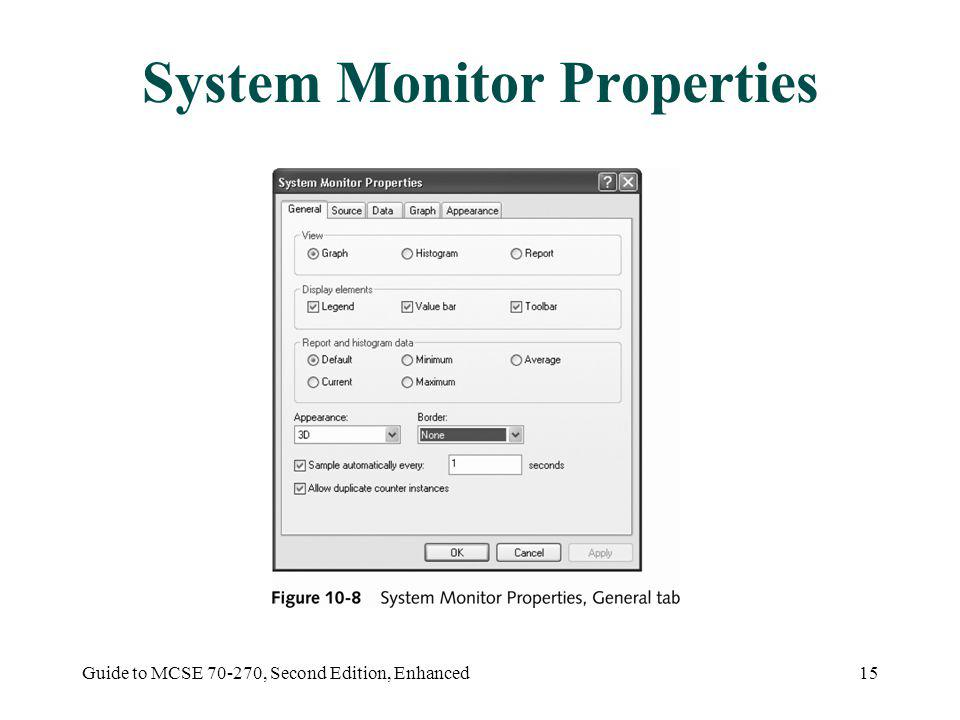 Guide to MCSE 70-270, Second Edition, Enhanced15 System Monitor Properties