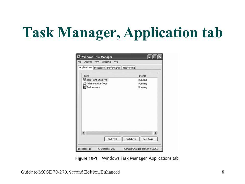 Guide to MCSE 70-270, Second Edition, Enhanced8 Task Manager, Application tab