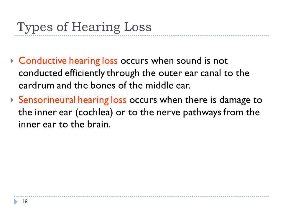 18 Types of Hearing Loss Conductive hearing loss occurs when sound is not conducted efficiently through the outer ear canal to the eardrum and the bon