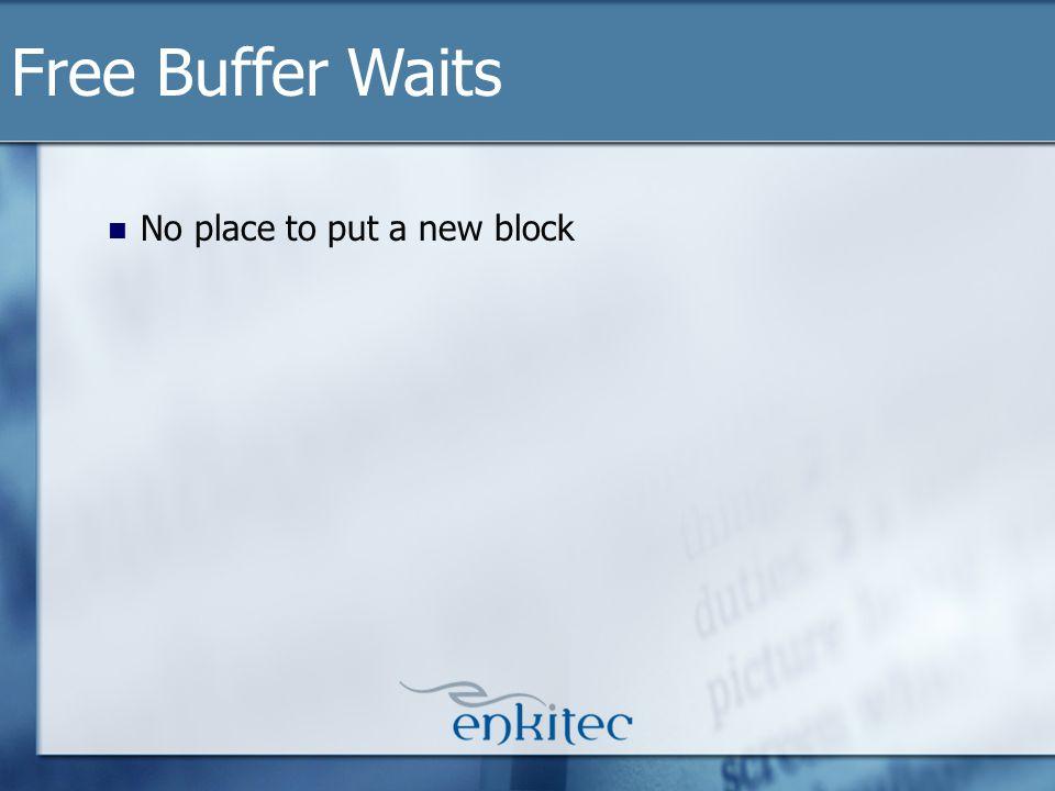 No place to put a new block Free Buffer Waits