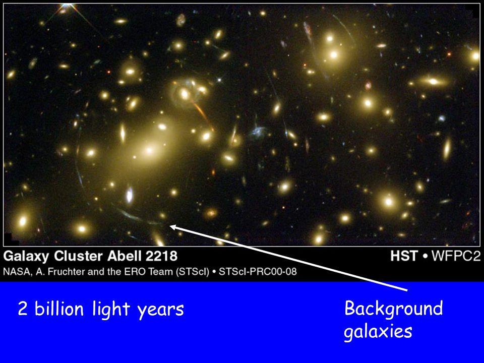 2 billion light yearsBackground galaxies