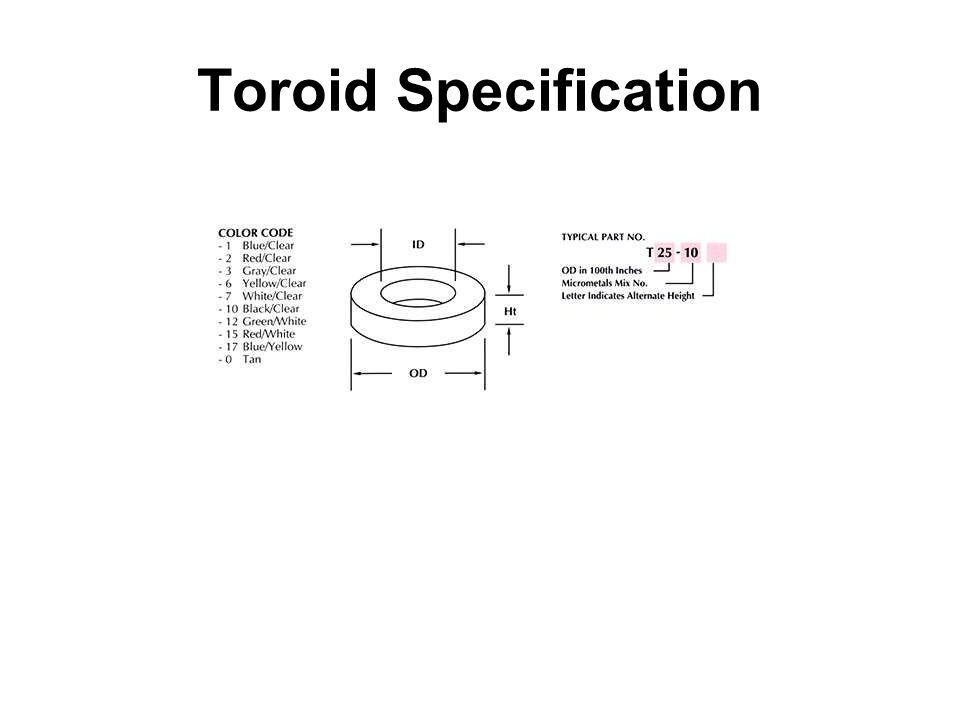 Toroid Specification