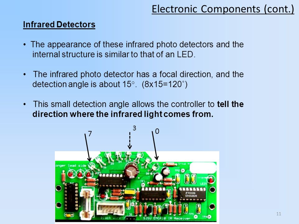 11 Infrared Detectors The appearance of these infrared photo detectors and the internal structure is similar to that of an LED. The infrared photo det