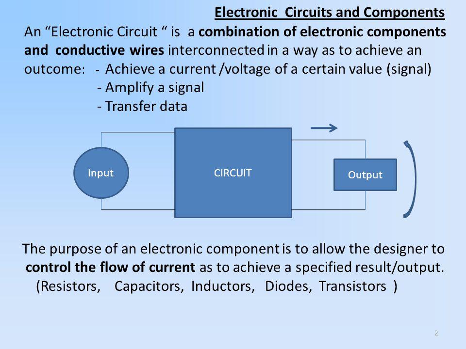 2 CIRCUIT Input Output Electronic Circuits and Components An Electronic Circuit is a combination of electronic components and conductive wires interco