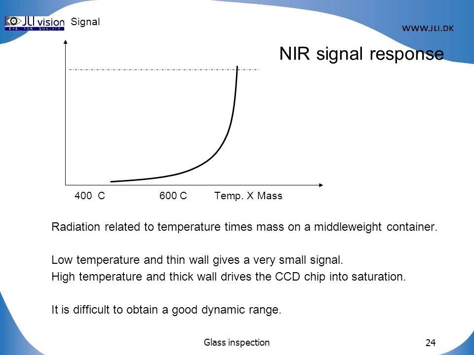 Glass inspection 24 Signal 400 C 600 CTemp.