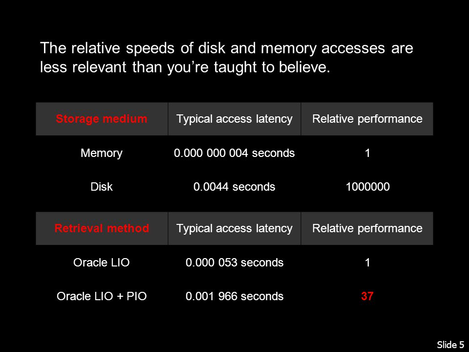 Slide 5 The relative speeds of disk and memory accesses are less relevant than youre taught to believe.