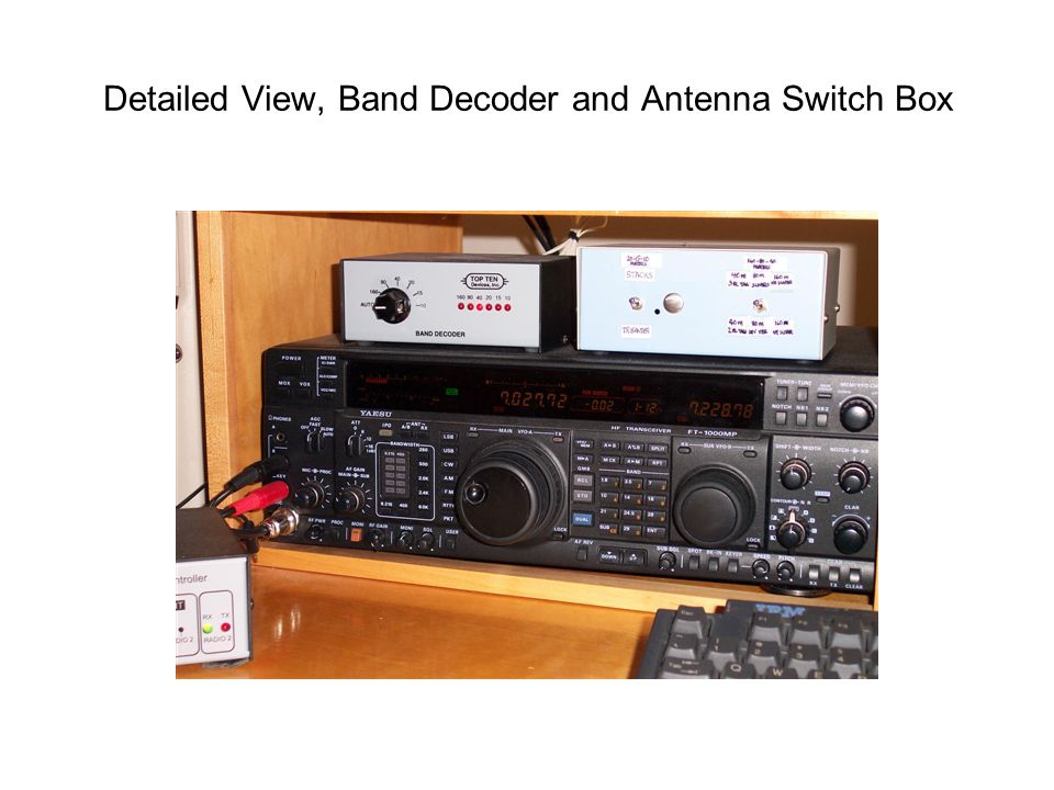 Detailed View, Band Decoder and Antenna Switch Box
