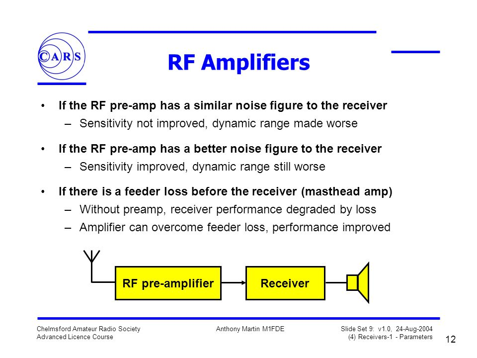 12 Chelmsford Amateur Radio Society Advanced Licence Course Anthony Martin M1FDE Slide Set 9: v1.0, 24-Aug-2004 (4) Receivers-1 - Parameters RF Amplifiers If the RF pre-amp has a similar noise figure to the receiver –Sensitivity not improved, dynamic range made worse If the RF pre-amp has a better noise figure to the receiver –Sensitivity improved, dynamic range still worse If there is a feeder loss before the receiver (masthead amp) –Without preamp, receiver performance degraded by loss –Amplifier can overcome feeder loss, performance improved RF pre-amplifierReceiver