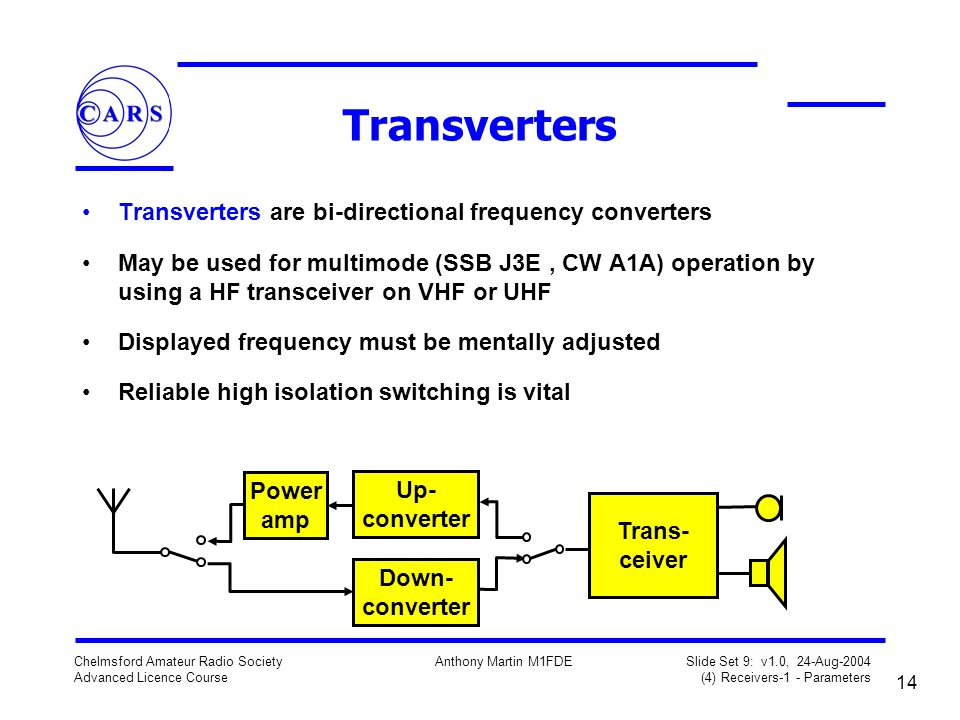 14 Chelmsford Amateur Radio Society Advanced Licence Course Anthony Martin M1FDE Slide Set 9: v1.0, 24-Aug-2004 (4) Receivers-1 - Parameters Transverters Transverters are bi-directional frequency converters May be used for multimode (SSB J3E, CW A1A) operation by using a HF transceiver on VHF or UHF Displayed frequency must be mentally adjusted Reliable high isolation switching is vital Down- converter Up- converter Trans- ceiver Power amp