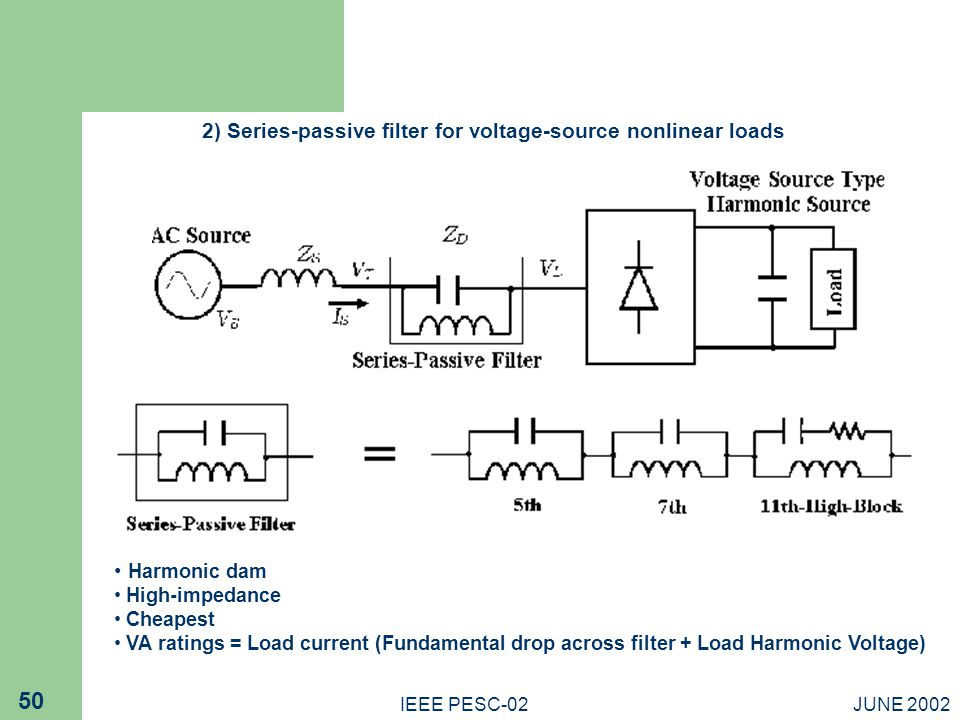 JUNE 2002IEEE PESC-02 50 2) Series-passive filter for voltage-source nonlinear loads Harmonic dam High-impedance Cheapest VA ratings = Load current (Fundamental drop across filter + Load Harmonic Voltage)