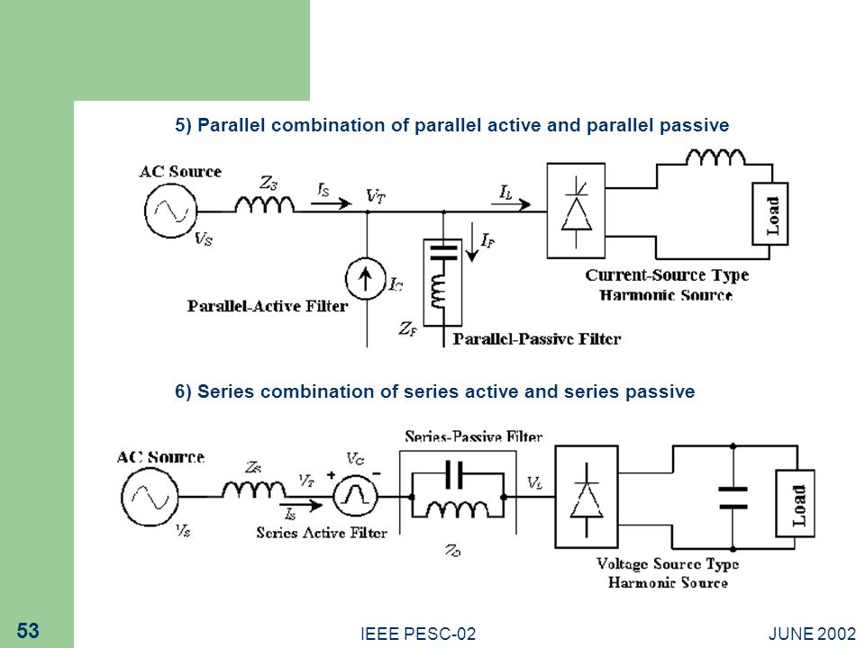 JUNE 2002IEEE PESC-02 53 5) Parallel combination of parallel active and parallel passive 6) Series combination of series active and series passive