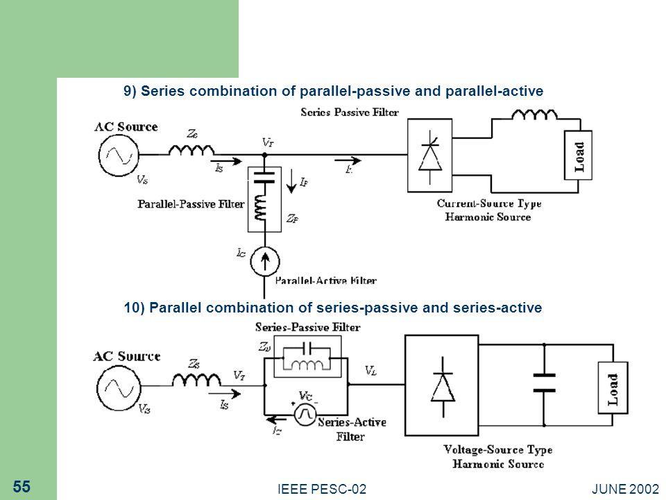 JUNE 2002IEEE PESC-02 55 9) Series combination of parallel-passive and parallel-active 10) Parallel combination of series-passive and series-active