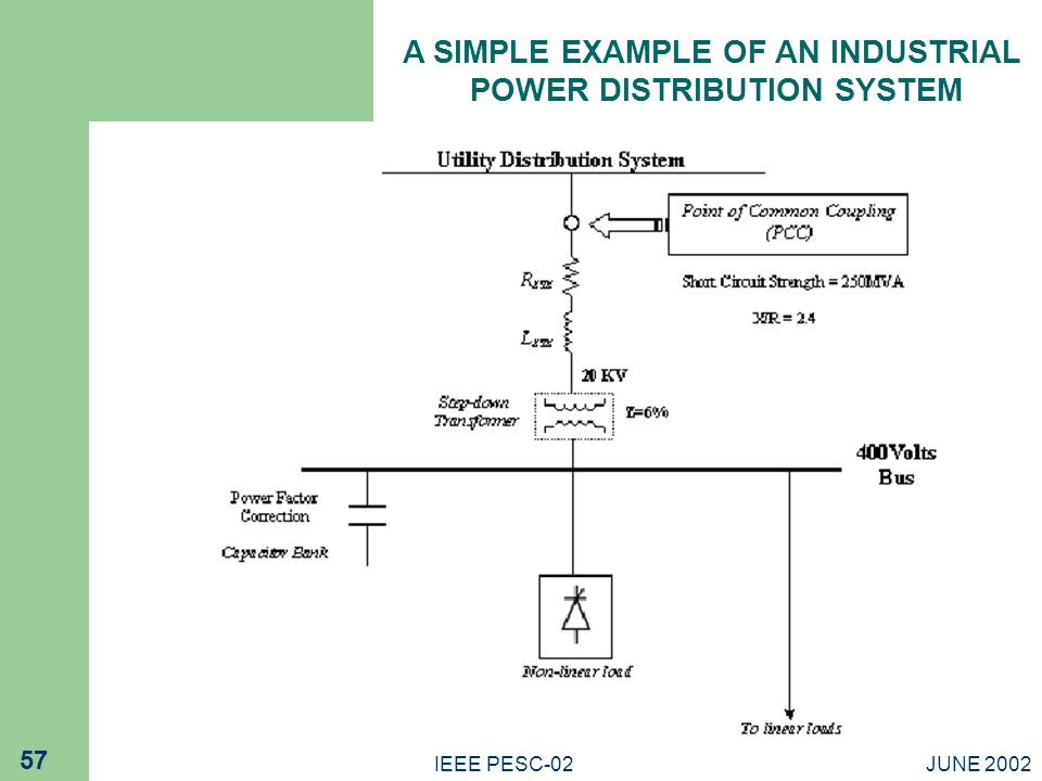 JUNE 2002IEEE PESC-02 57 A SIMPLE EXAMPLE OF AN INDUSTRIAL POWER DISTRIBUTION SYSTEM