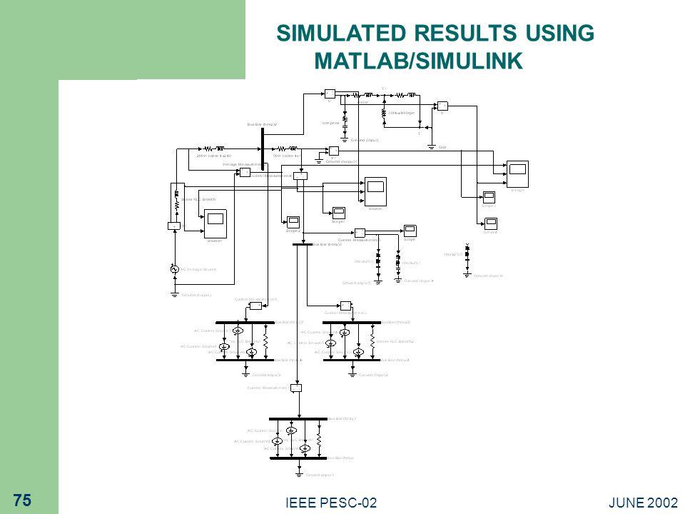 JUNE 2002IEEE PESC-02 75 SIMULATED RESULTS USING MATLAB/SIMULINK