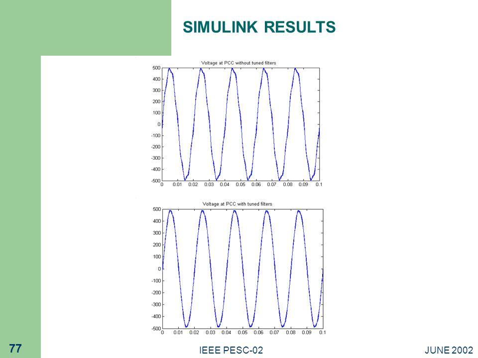JUNE 2002IEEE PESC-02 77 SIMULINK RESULTS
