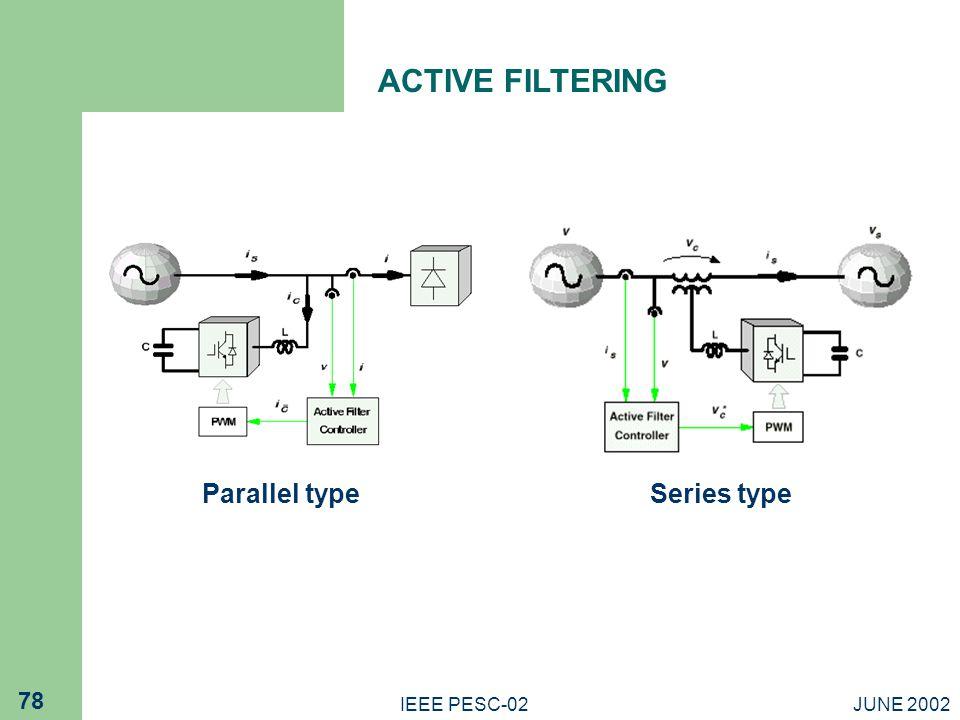 JUNE 2002IEEE PESC-02 78 ACTIVE FILTERING Parallel typeSeries type