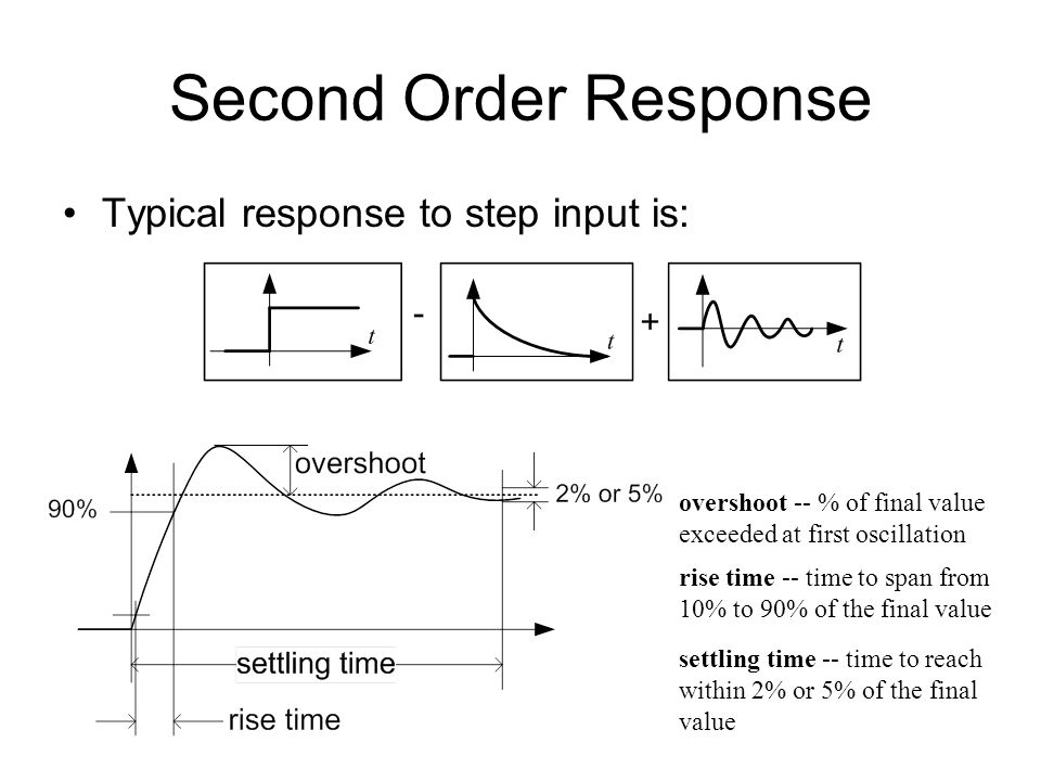 Second Order Response Typical response to step input is: overshoot -- % of final value exceeded at first oscillation rise time -- time to span from 10