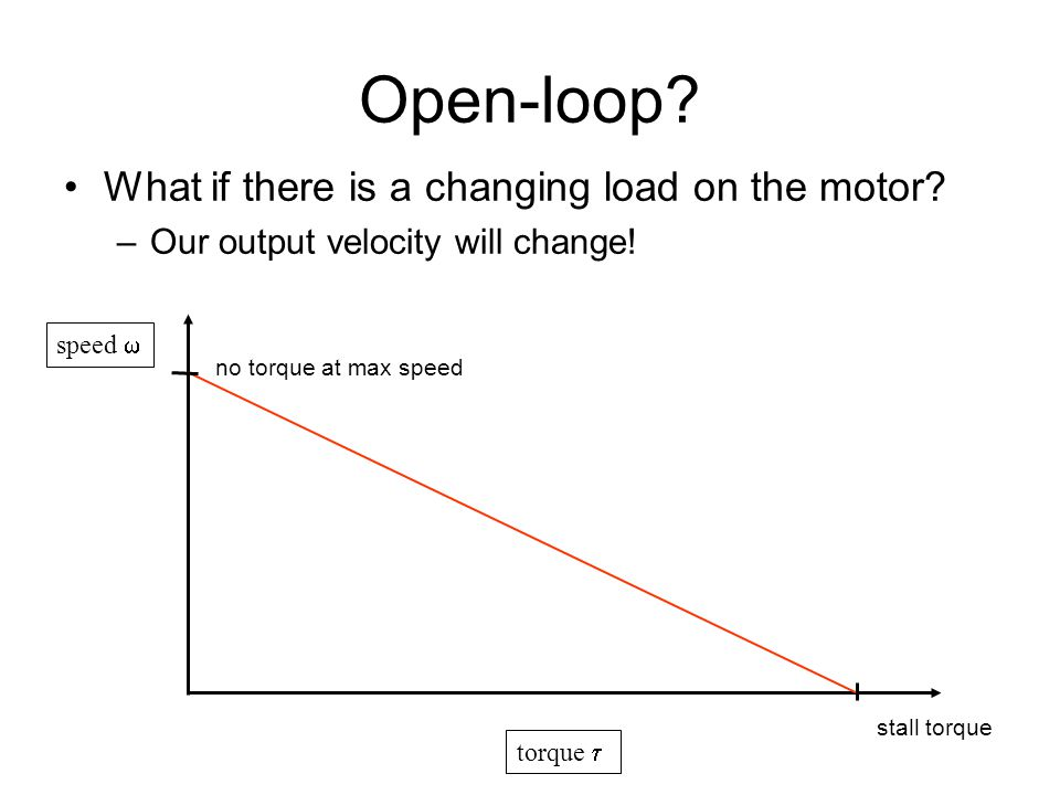 Open-loop? What if there is a changing load on the motor? –Our output velocity will change! torque speed no torque at max speed stall torque