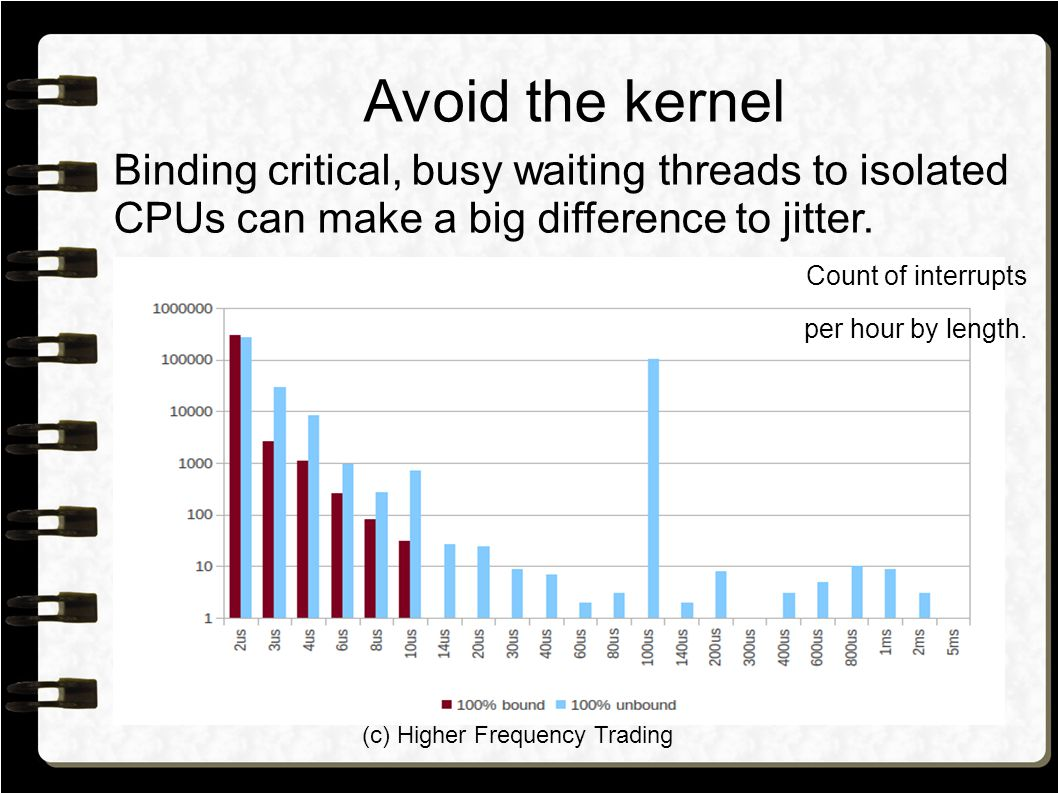 (c) Higher Frequency Trading Avoid the kernel Binding critical, busy waiting threads to isolated CPUs can make a big difference to jitter.