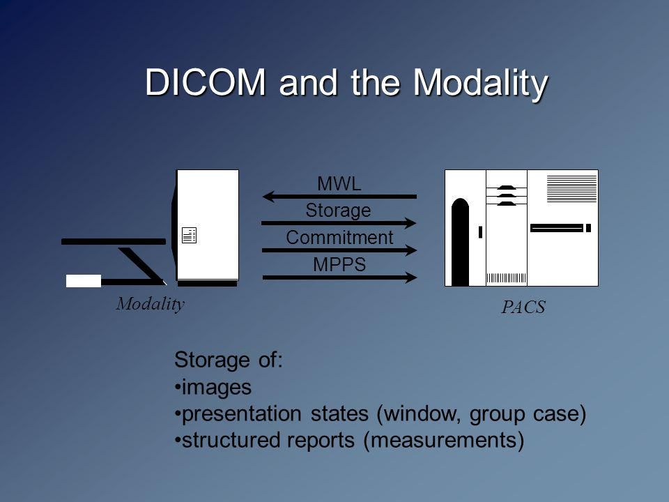 DICOM and the Modality Modality PACS Storage Commitment MWL MPPS Storage of: images presentation states (window, group case) structured reports (measurements)