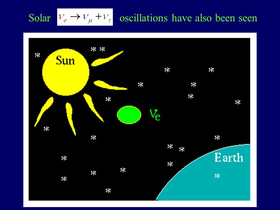 27 Atmospheric oscillations have been seen