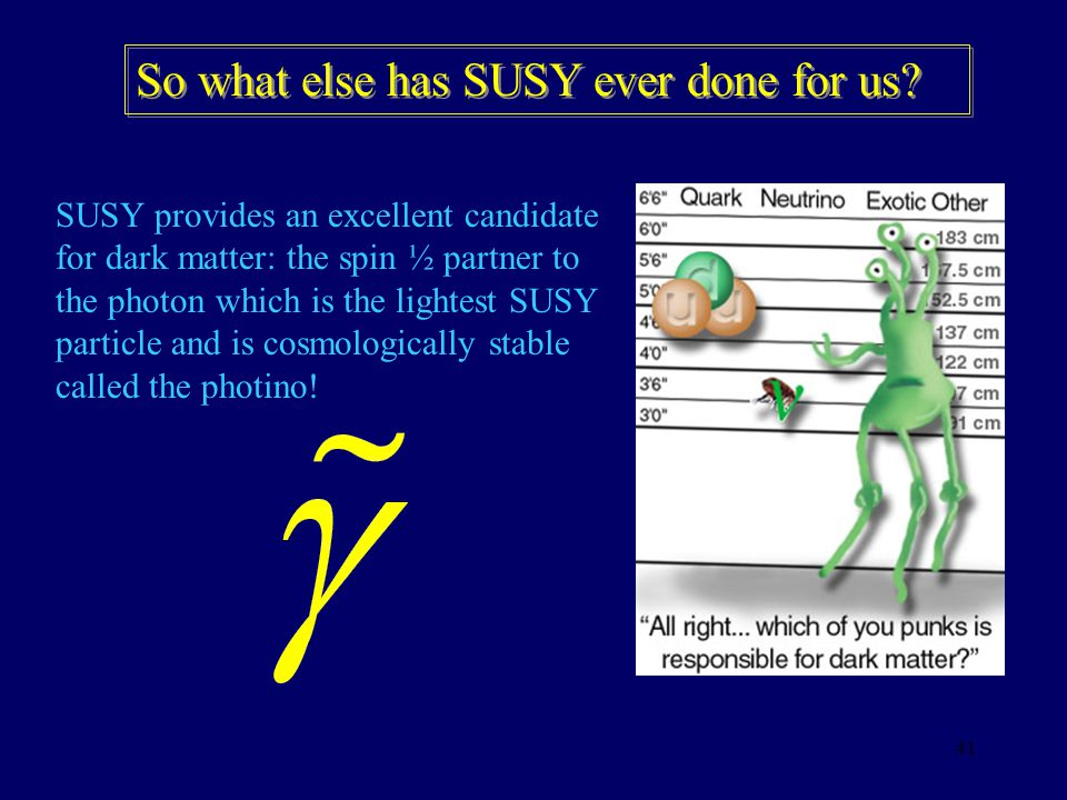 40 What has SUSY ever done for us? The Standard Model requires fine-tuning to one part in a trillion trillion to work! - it is rather like fine-tuning
