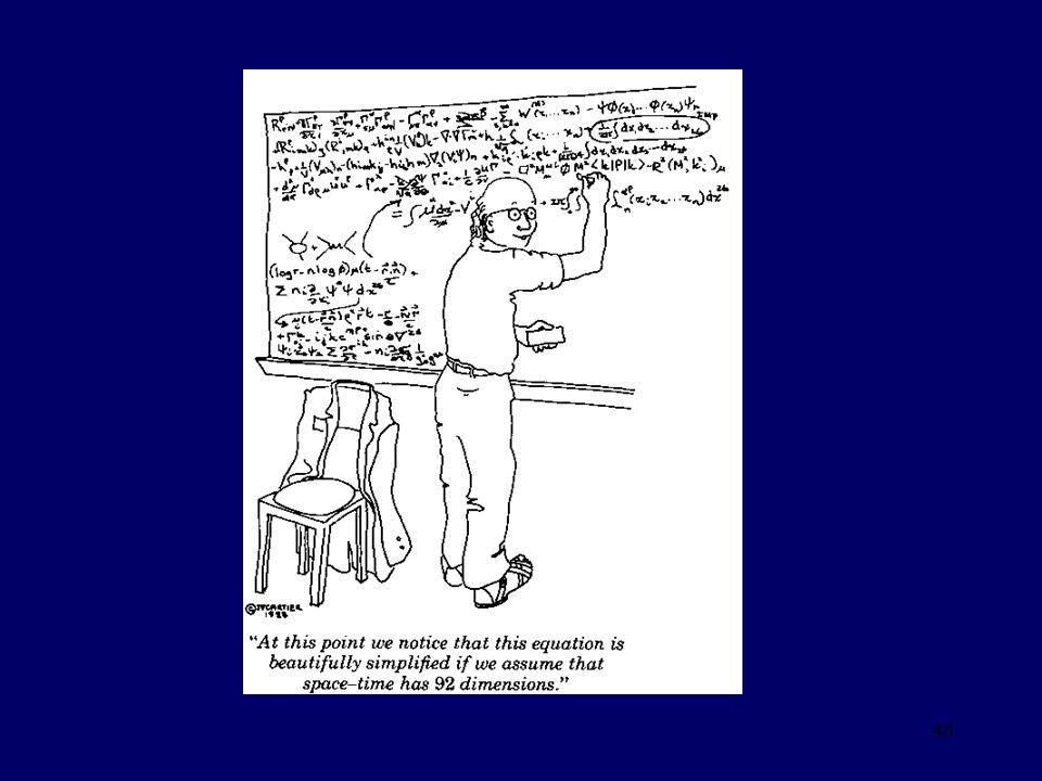 45 string1.avi Strings live in 11 dimensions