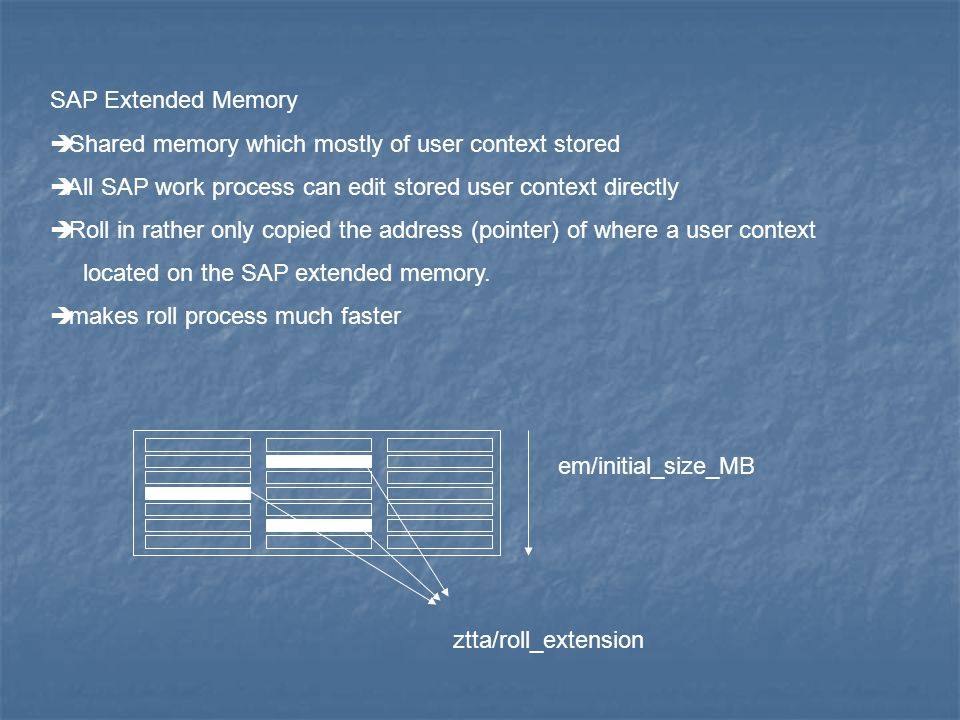 SAP Extended Memory main parameters : em/initial_size_MB : size of SAP extended memory allocated when the SAP instance starts up em/blocksize_KB : size block which split SAP Extended Memory ztta/roll_extension : maximum size of a user context in the SAP Extended memory