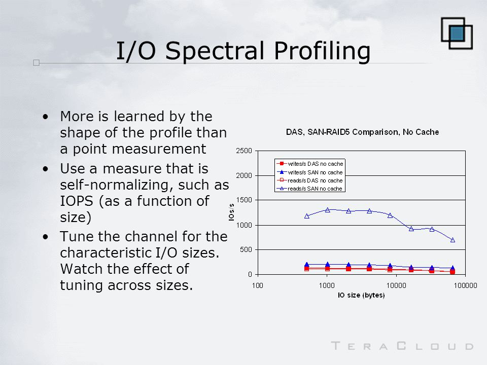 I/O Spectral Profiling More is learned by the shape of the profile than a point measurement Use a measure that is self-normalizing, such as IOPS (as a function of size) Tune the channel for the characteristic I/O sizes.