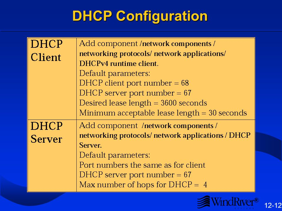 ® 12-12 DHCP Configuration