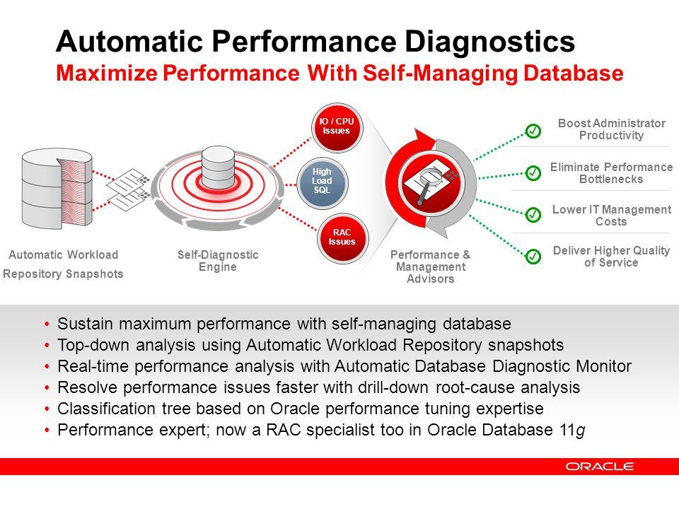Boost Administrator Productivity Eliminate Performance Bottlenecks Lower IT Management Costs Deliver Higher Quality of Service Automatic Performance D