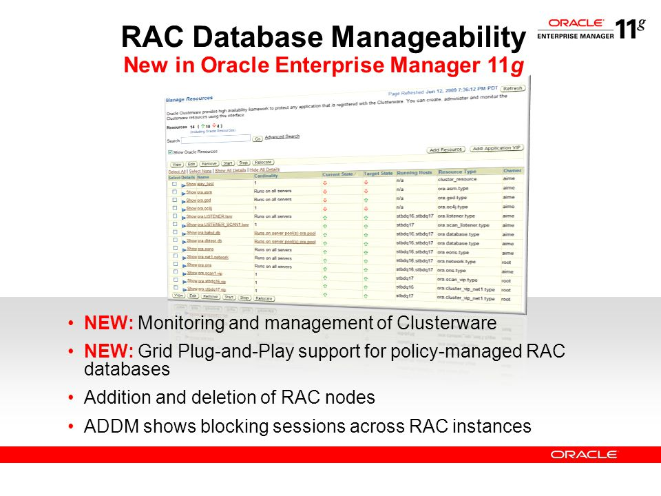 NEW: Monitoring and management of Clusterware NEW: Grid Plug-and-Play support for policy-managed RAC databases Addition and deletion of RAC nodes ADDM