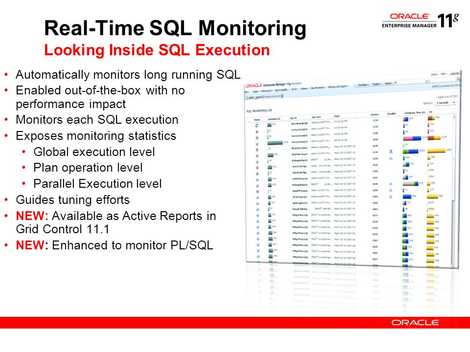 Automatically monitors long running SQL Enabled out-of-the-box with no performance impact Monitors each SQL execution Exposes monitoring statistics Gl
