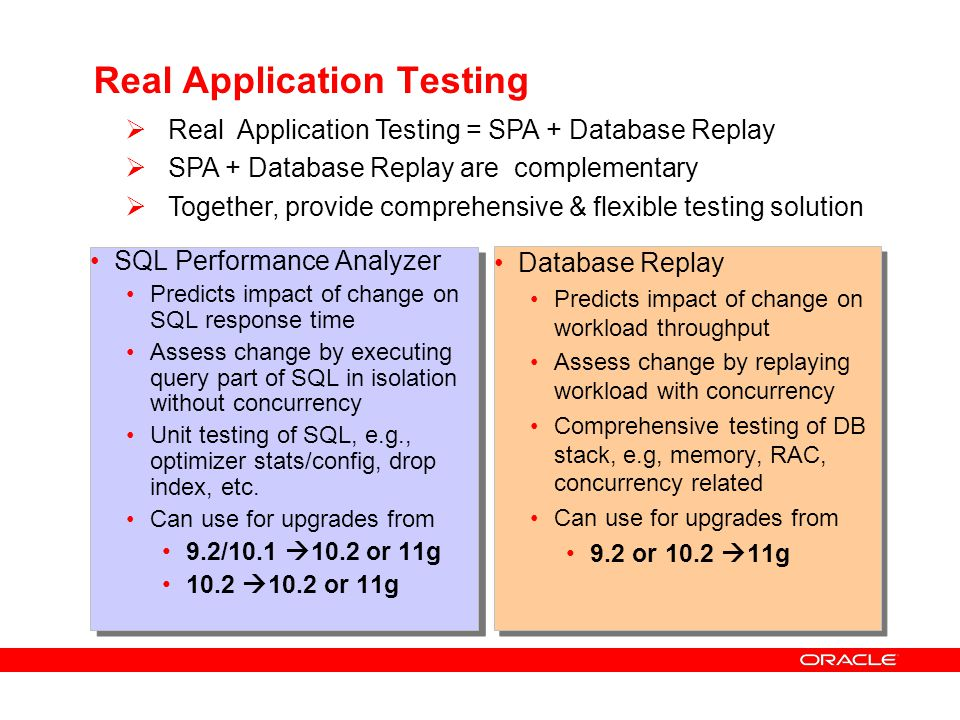 Agenda The Big 4 11g features Real Application Testing Advanced Compression Active DataGuard Total Recall Enterprise Manager 11G and the DBA Its not just about the database