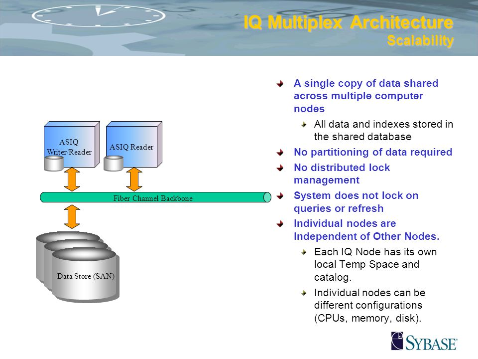 11 IQ Multiplex Architecture Scalability A single copy of data shared across multiple computer nodes All data and indexes stored in the shared database No partitioning of data required No distributed lock management System does not lock on queries or refresh Individual nodes are Independent of Other Nodes.