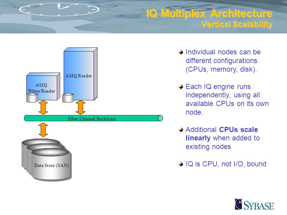 12 IQ Multiplex Architecture Vertical Scalability Data Store (SAN) Fiber Channel Backbone ASIQ Reader ASIQ Writer/Reader ASIQ Reader Individual nodes can be different configurations (CPUs, memory, disk).