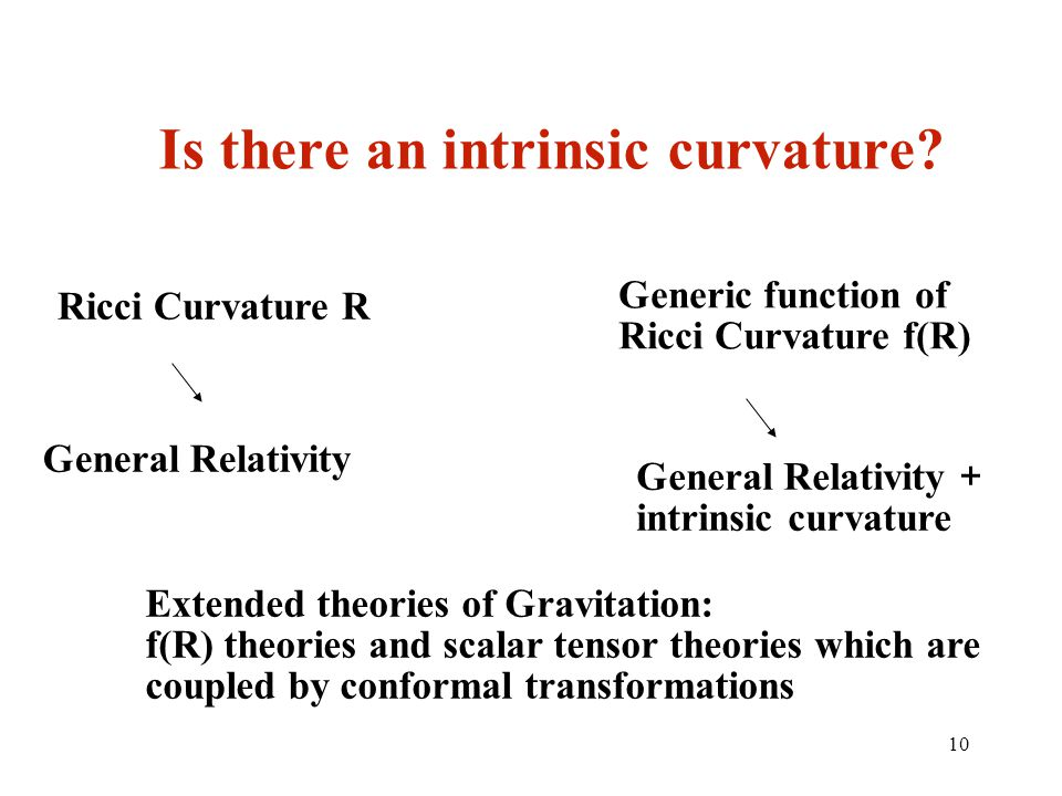 10 Is there an intrinsic curvature? Ricci Curvature R General Relativity Generic function of Ricci Curvature f(R) General Relativity + intrinsic curva