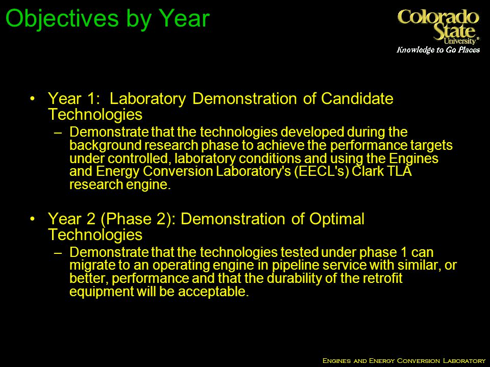 Engines and Energy Conversion Laboratory Objectives by Year Year 1: Laboratory Demonstration of Candidate Technologies –Demonstrate that the technologies developed during the background research phase to achieve the performance targets under controlled, laboratory conditions and using the Engines and Energy Conversion Laboratory s (EECL s) Clark TLA research engine.