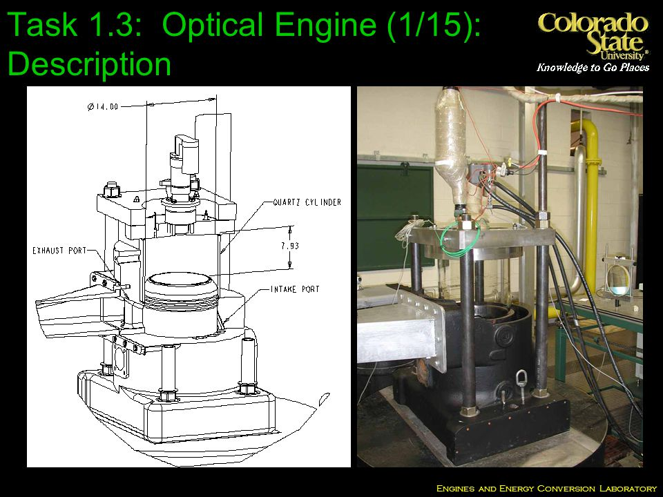 Engines and Energy Conversion Laboratory Task 1.3: Optical Engine (1/15): Description